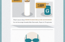 America's Billion Dollar Baby Scam: An Infographic from Frugal Dad