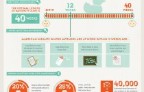 Maternity Leave Around the World: An Infographic from Take Part