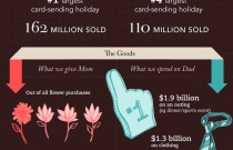 Mother's Day Versus Father's Day: An Infographic from H&R Block