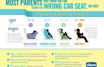 Learn When to Use Rear-Facing Versus Forward-Facing Car Seats and Booster Seats