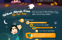 The Secret to Better Sleep: An Infographic from Greatist