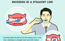 How Not to Brush Your Teeth: An Infographic from Everest College