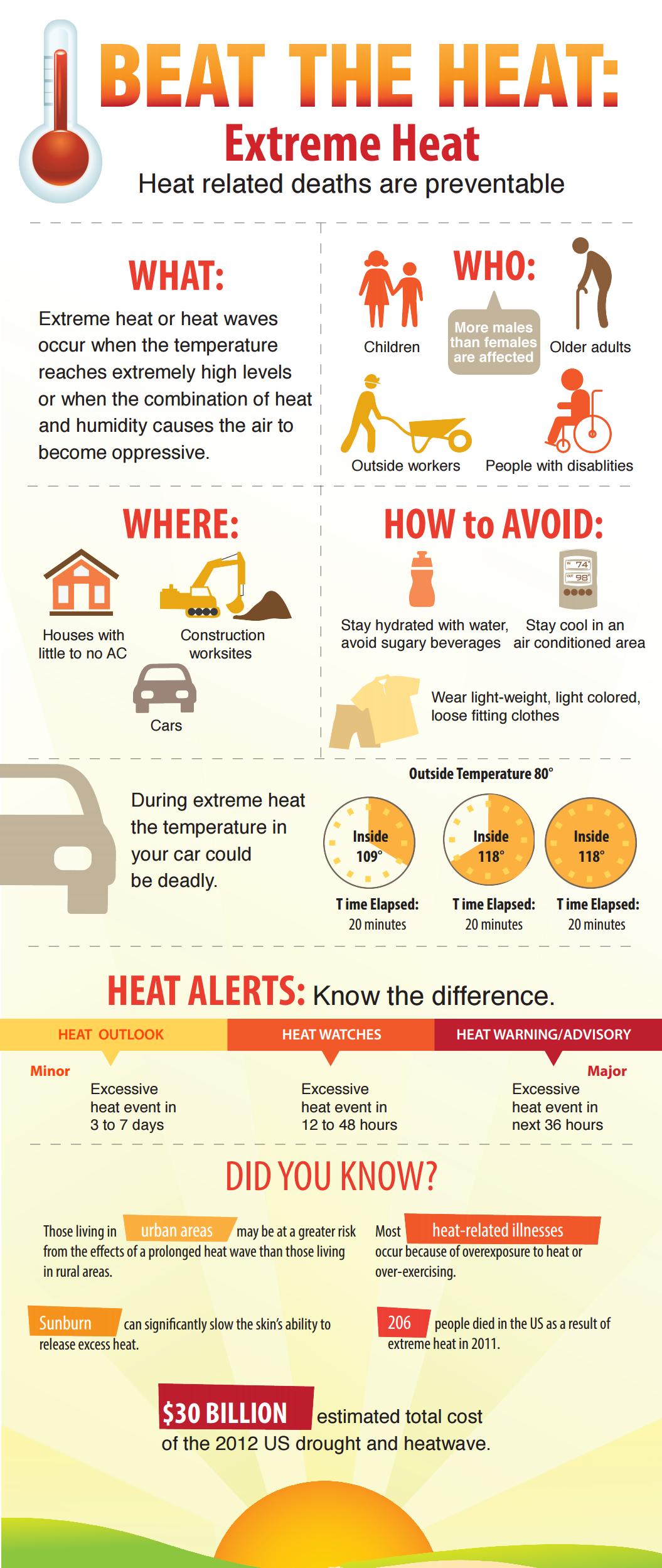 Beat the Heat: Extreme Heat Infographic