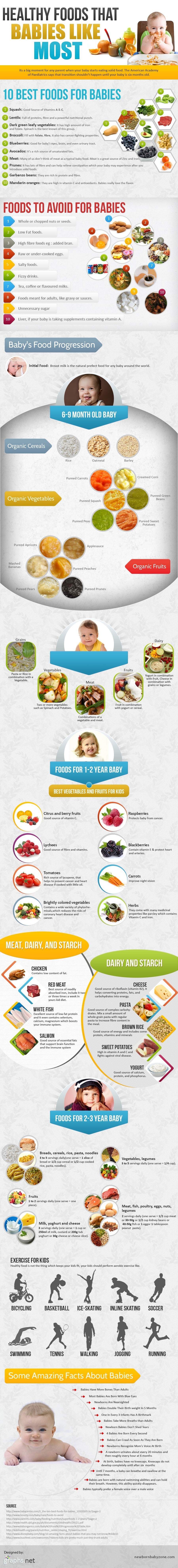 Healthy foods that babies like most infographic with baby food healthy baby food forumfinder Images