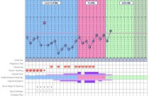 Side Effects of Ovulation: Rising Basal Body Temperature (Demystifying Charting Series)