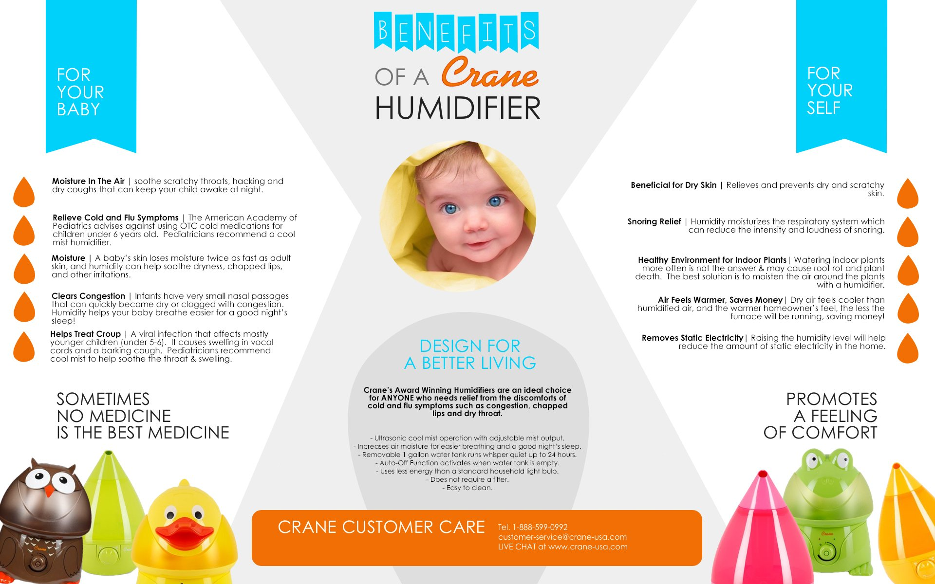 Benefits of a Crane Humidifier