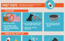 King of the Grill: A Grilling Safety Infographic from Allstate