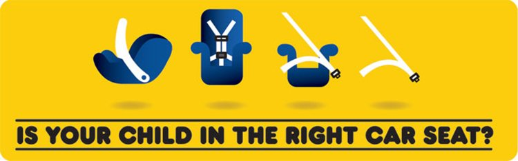 Is Your Child in the Right Car Seat?