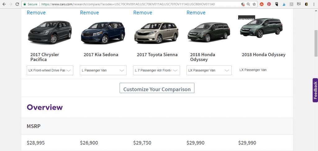 Cars.com Vehicle Comparison