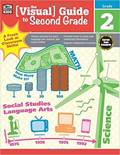 Our Second Grade Homeschool Curriculum Parenting Patch