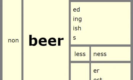 Word Matrix: Beer