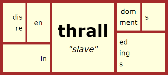 Thrall Word Matrix