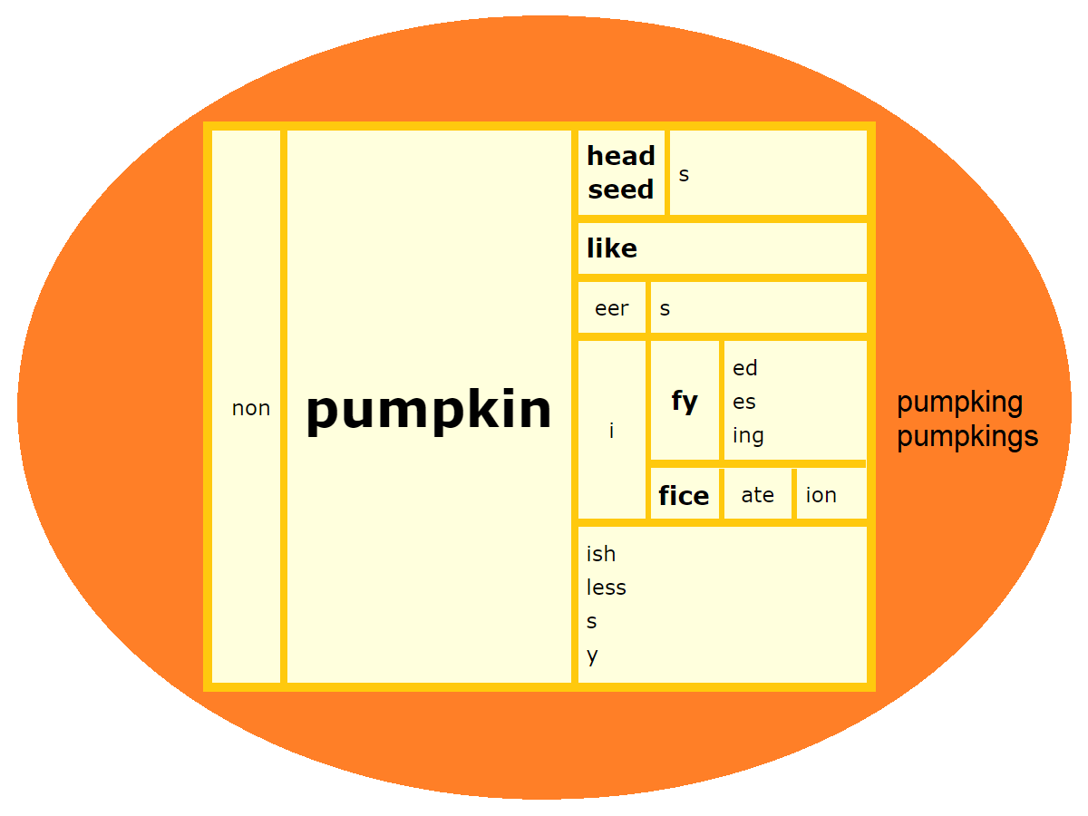 Pumpkin Word Matrix