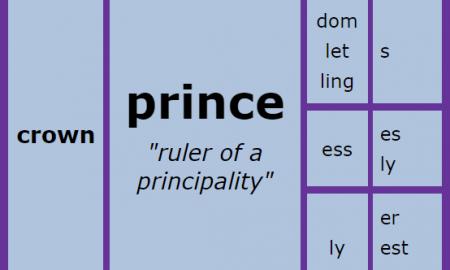 Word Matrix: Prince