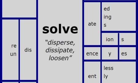 Word Matrix: Solve