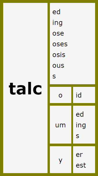 Talc Word Matrix