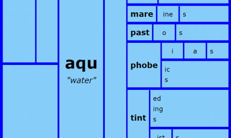 Word Matrix: Aqu