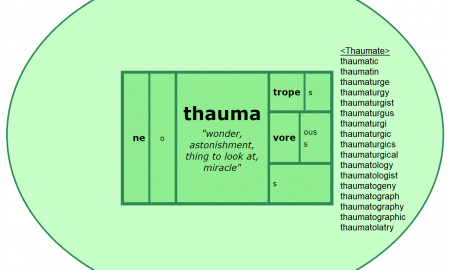 Word Matrix: Thauma