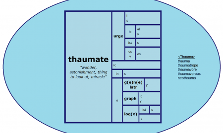 Word Matrix: Thaumate