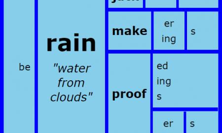 Word Matrix: Rain
