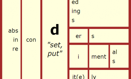 "Word Matrix: D (""set, put"")"