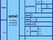 Word Matrix: Anxi