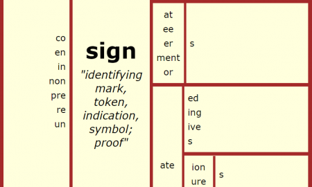 Word Matrix Sign