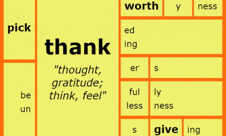 Word Matrix: Thank