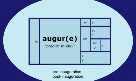 Word Matrix: Augur(e)